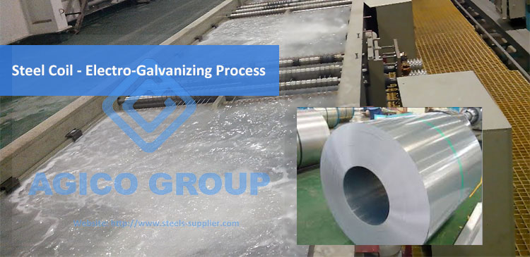 Electro Galvanzing Process for Steel Coil